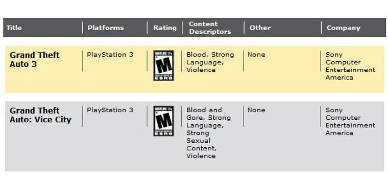 GTA-PS3