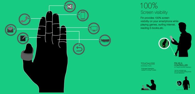 Los anillos de control total: diseño