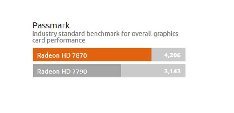 Xbox One se enfrenta a PS4 en una lucha desigual Xbox One ps4