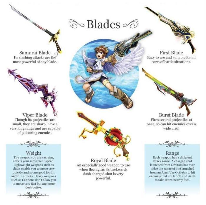 Nintendo nos presenta las armas de 'Kid Icarus: Uprising'
