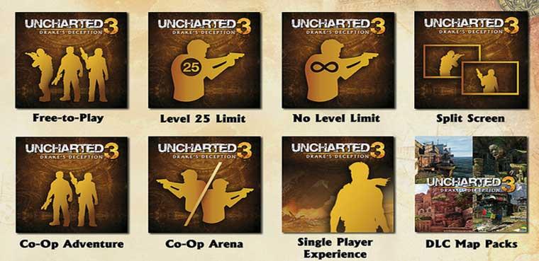 'Uncharted 3': La Traición de Drake ya es Free to Play / PS3