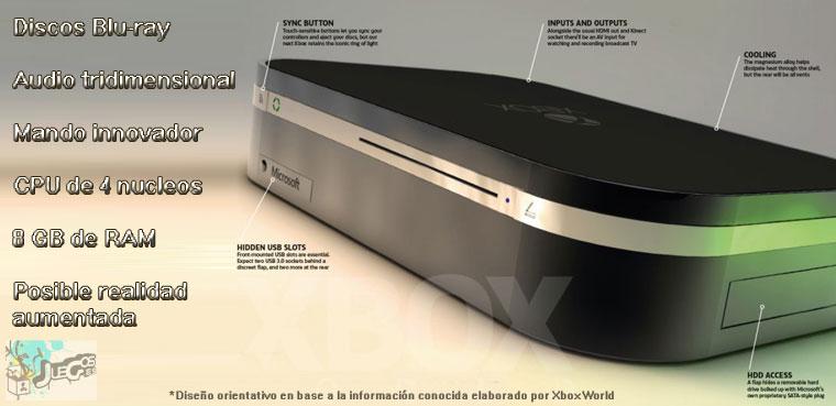 Xbox 720 Microsoft